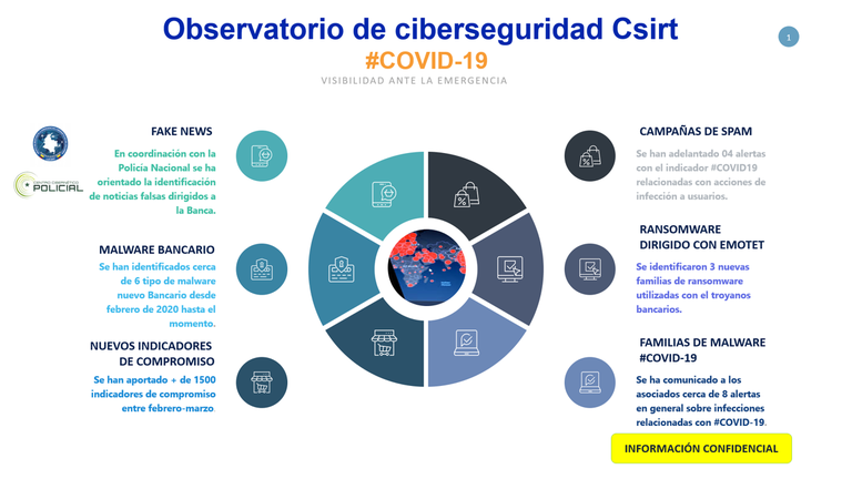 07MARZO2020_CSIRT.png